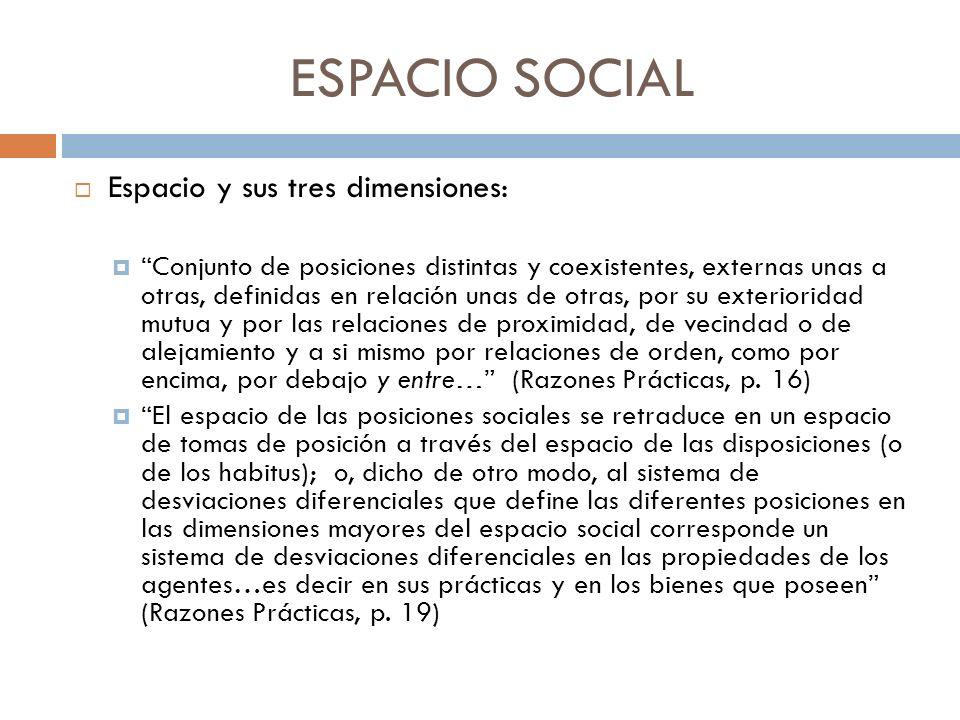 ESPACIO SOCIAL Espacio y sus tres dimensiones: