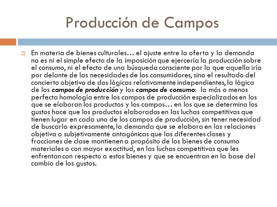 Producción de Campos