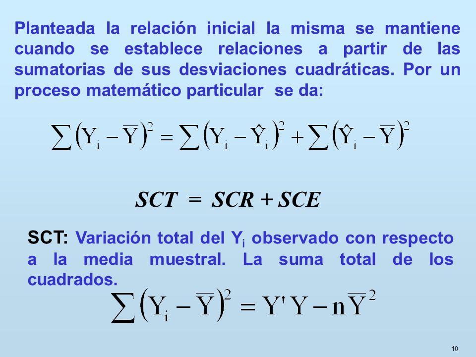 Planteada la relación inicial la misma se mantiene cuando se establece relaciones a partir de las sumatorias de sus desviaciones cuadráticas. Por un proceso matemático particular se da: