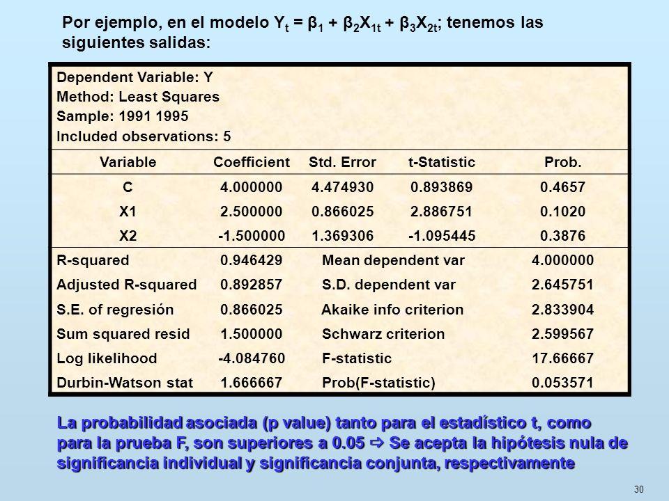 Por ejemplo, en el modelo Yt = β1 + β2X1t + β3X2t; tenemos las siguientes salidas: