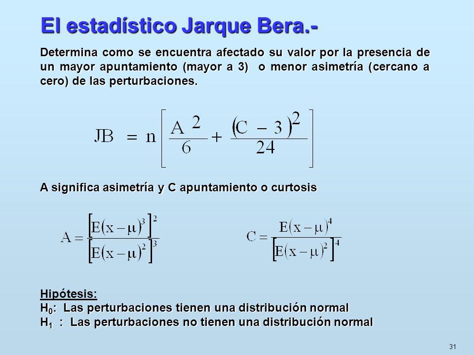 El estadístico Jarque Bera.-