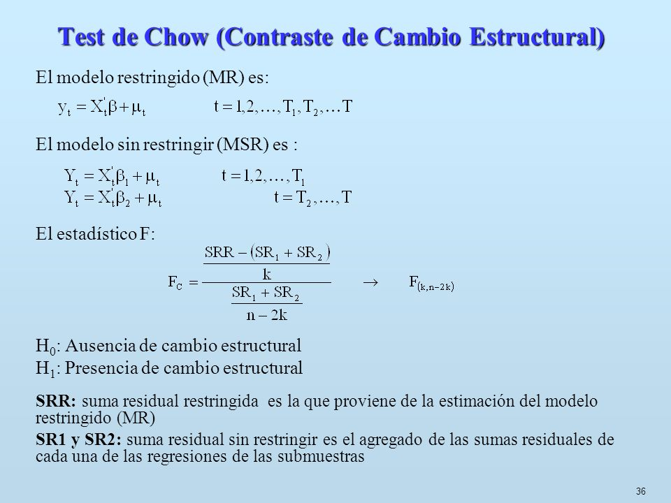 Test de Chow (Contraste de Cambio Estructural)