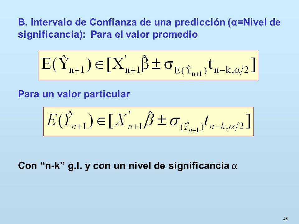 B. Intervalo de Confianza de una predicción (α=Nivel de significancia): Para el valor promedio