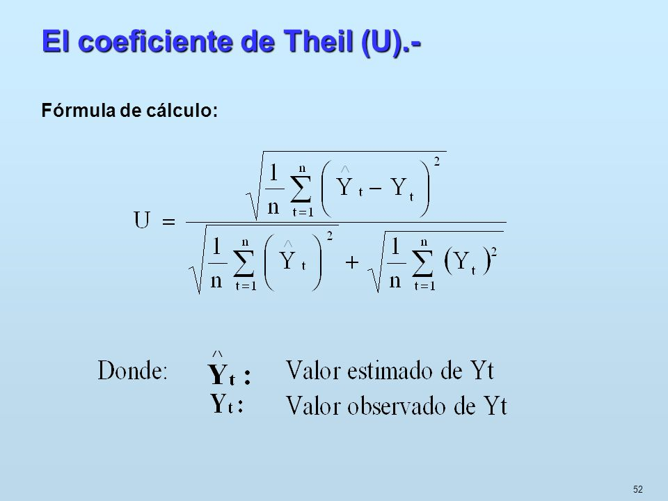 El coeficiente de Theil (U).-