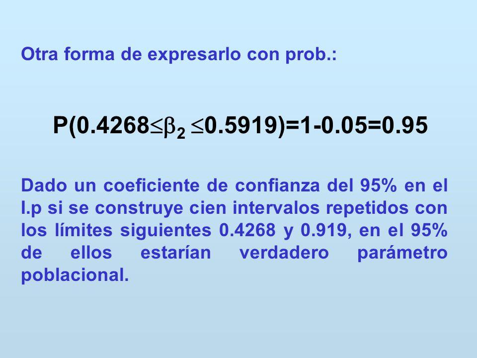 P(0.42682 0.5919)=1-0.05=0.95 Otra forma de expresarlo con prob.: