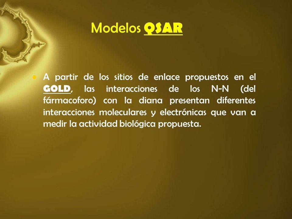 Modelos QSAR