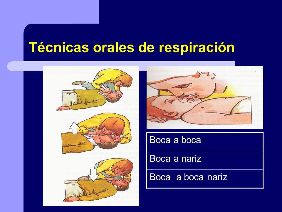 Técnicas orales de respiración