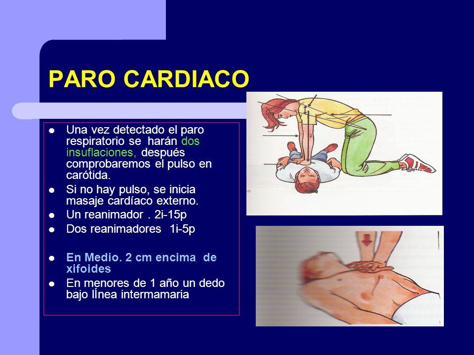 PARO CARDIACO Una vez detectado el paro respiratorio se harán dos insuflaciones, después comprobaremos el pulso en carótida.