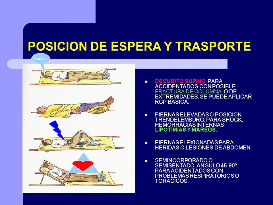 POSICION DE ESPERA Y TRASPORTE