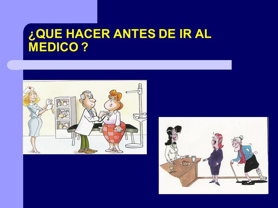 ¿QUE HACER ANTES DE IR AL MEDICO
