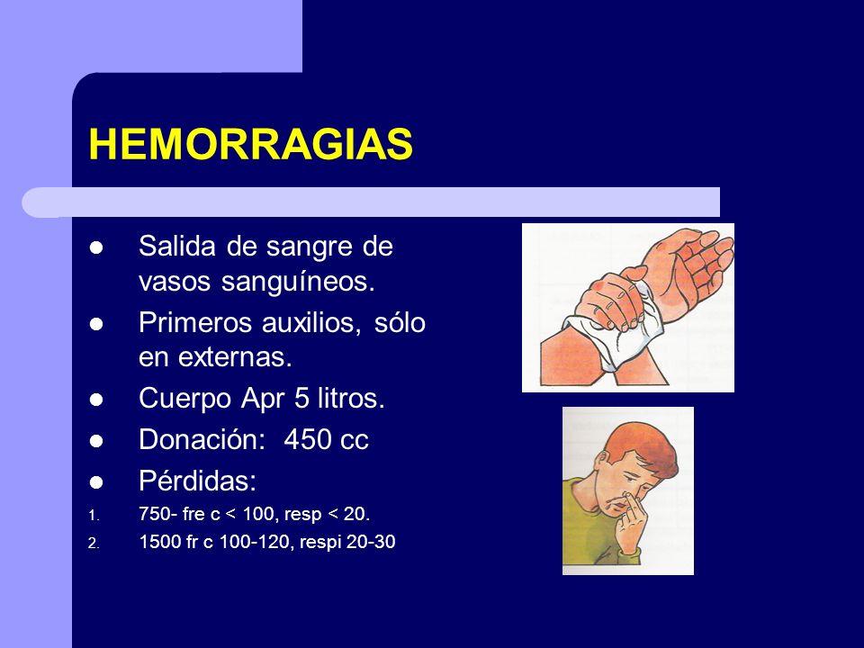HEMORRAGIAS Salida de sangre de vasos sanguíneos.