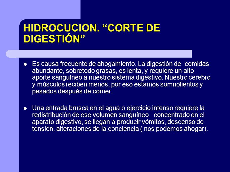 HIDROCUCION. CORTE DE DIGESTIÓN