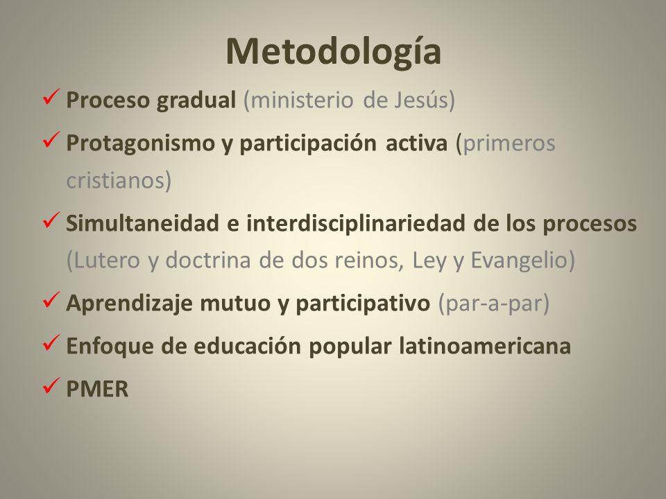 Metodología Proceso gradual (ministerio de Jesús)