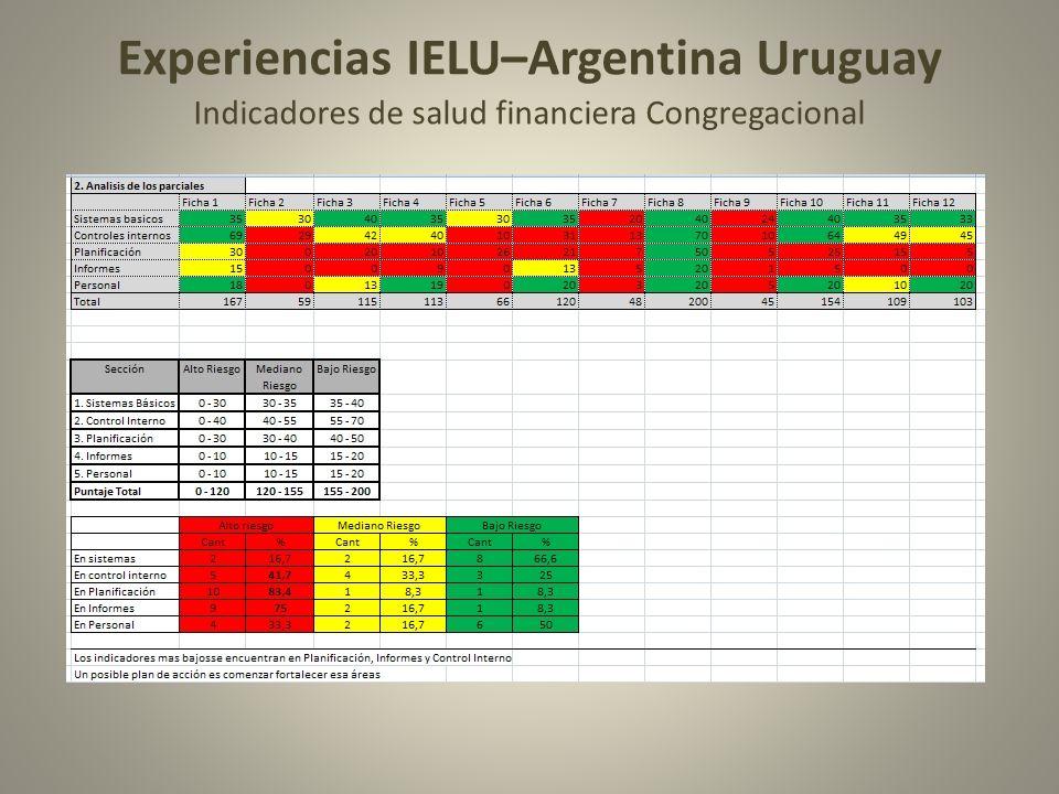 Experiencias IELU–Argentina Uruguay