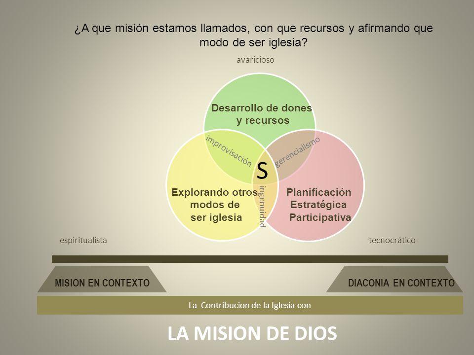 La Contribucion de la Iglesia con