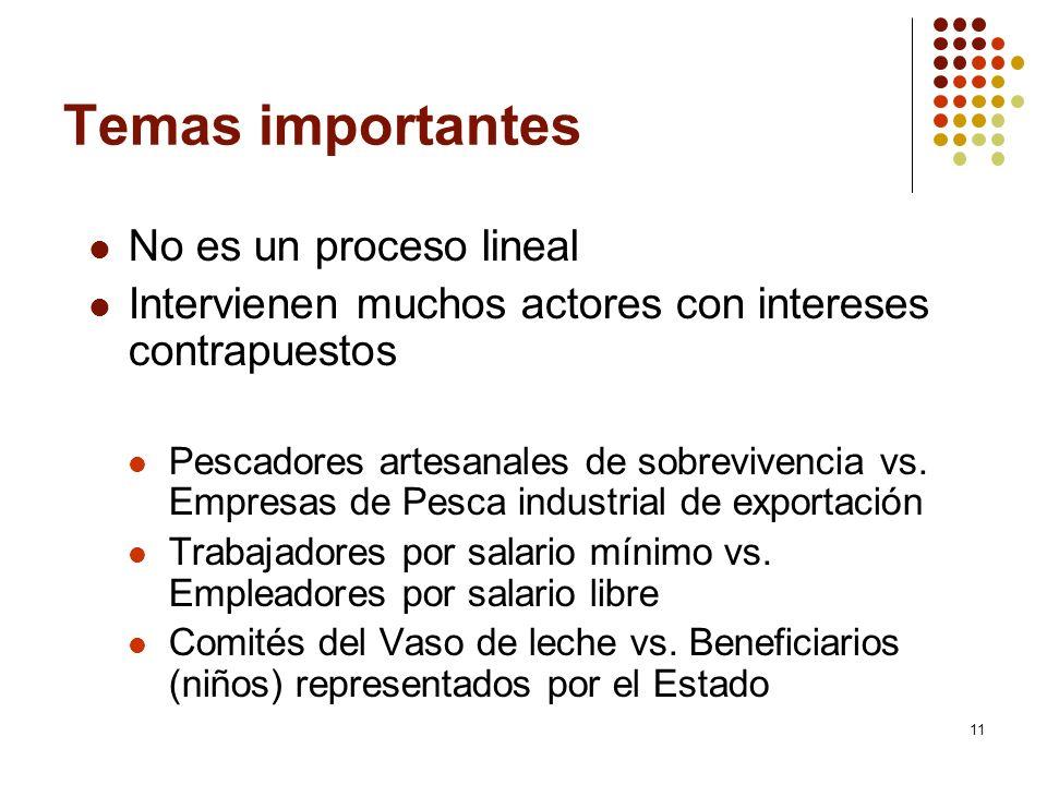 Temas importantes No es un proceso lineal