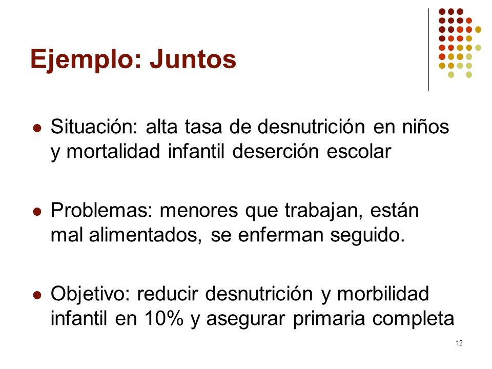 Ejemplo: Juntos Situación: alta tasa de desnutrición en niños y mortalidad infantil deserción escolar.