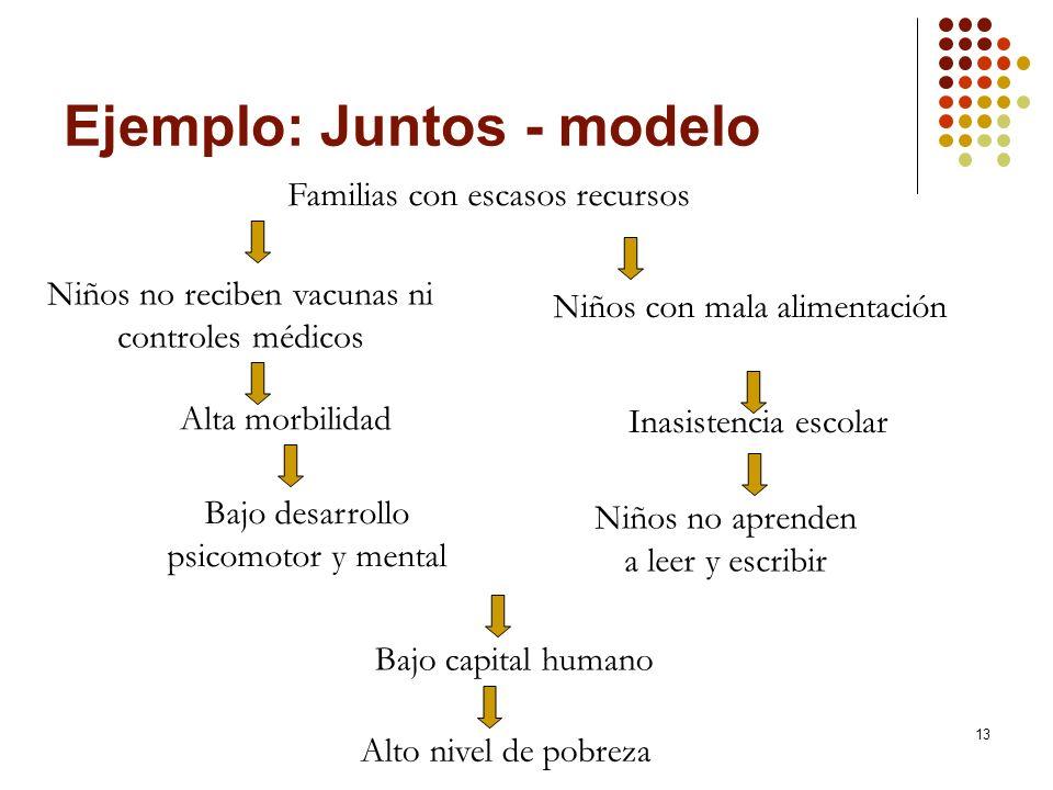Ejemplo: Juntos - modelo