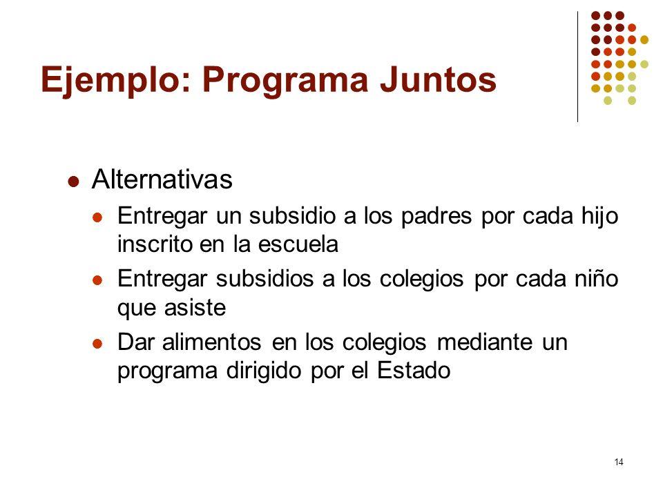Ejemplo: Programa Juntos