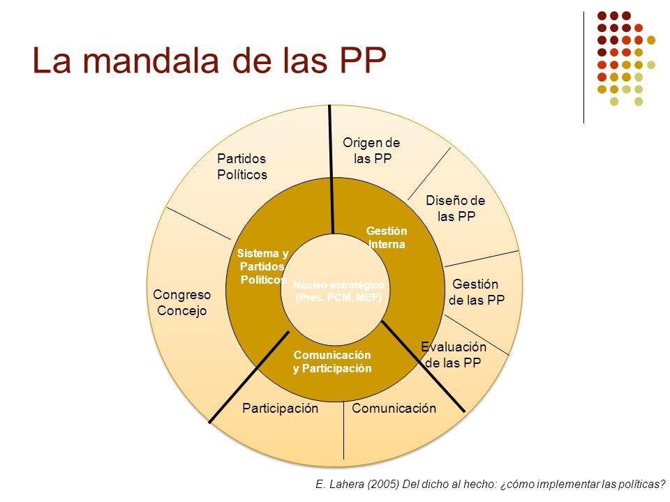E. Lahera (2005) Del dicho al hecho: ¿cómo implementar las políticas
