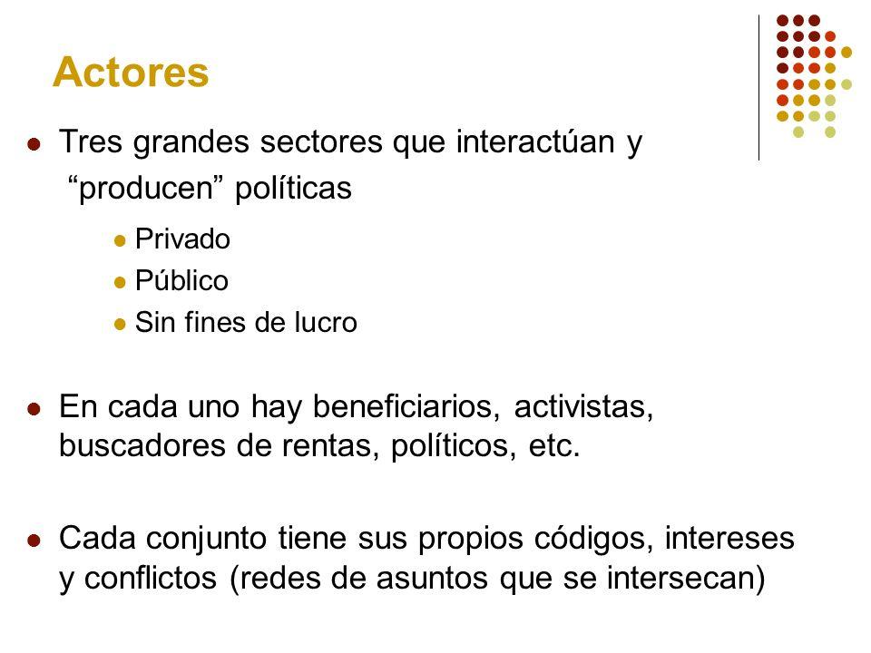 Actores Tres grandes sectores que interactúan y producen políticas