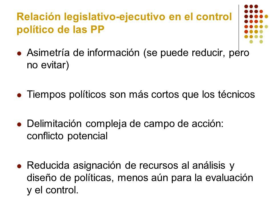 Relación legislativo-ejecutivo en el control político de las PP