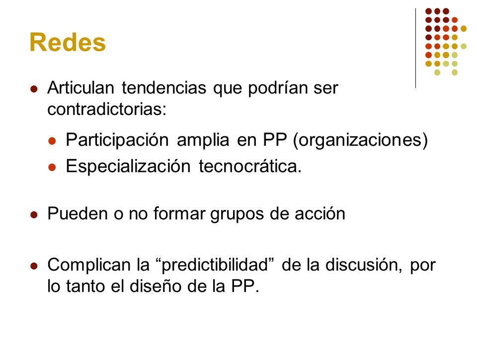 Redes Participación amplia en PP (organizaciones)