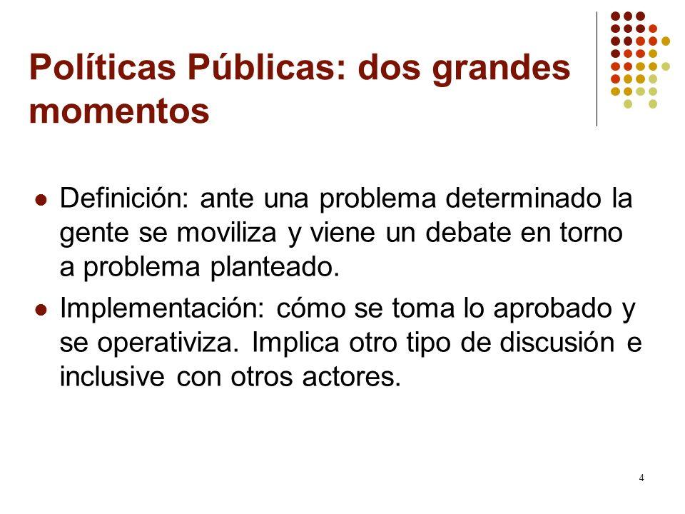 Políticas Públicas: dos grandes momentos