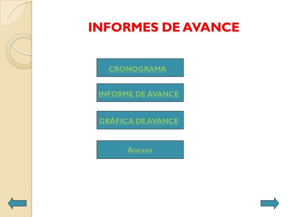INFORMES DE AVANCE CRONOGRAMA INFORME DE AVANCE GRÁFICA DE AVANCE