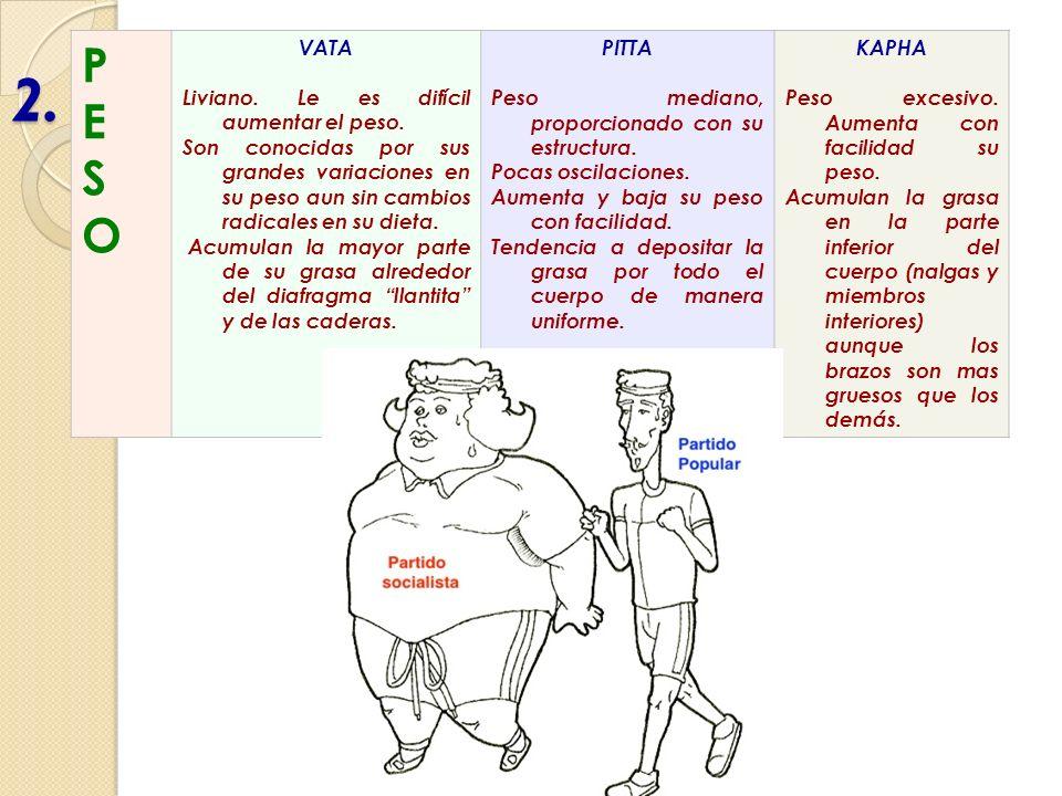 2. P E S O VATA Liviano. Le es difícil aumentar el peso.