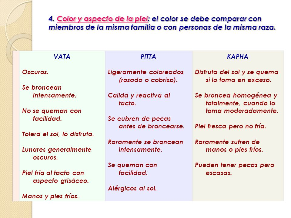 4. Color y aspecto de la piel: el color se debe comparar con miembros de la misma familia o con personas de la misma raza.