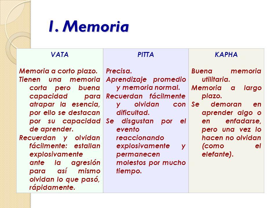 1. Memoria VATA Memoria a corto plazo.