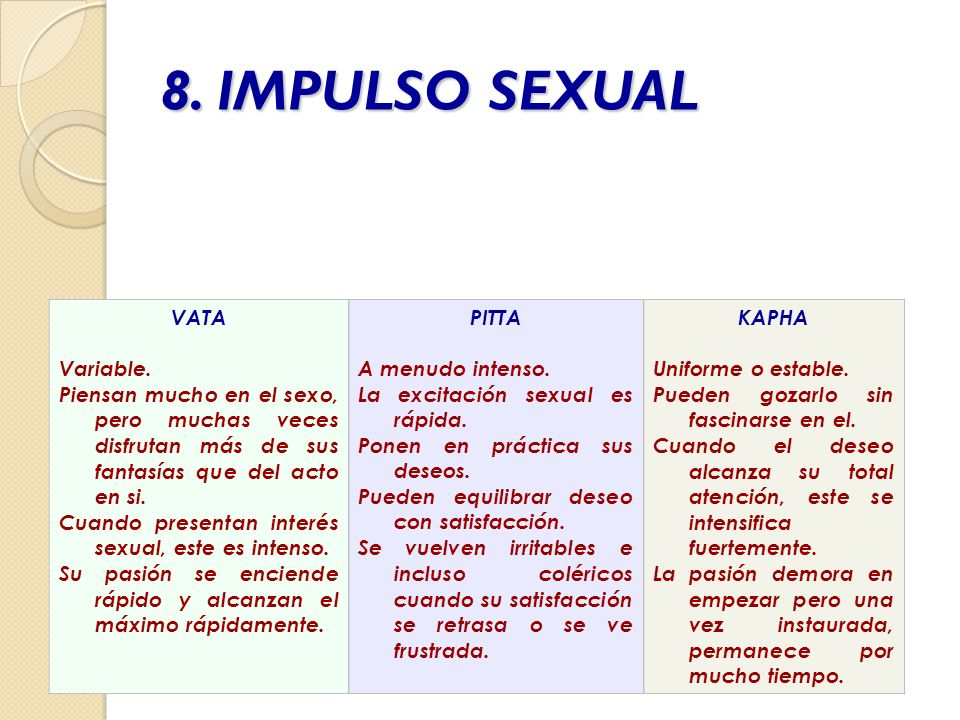 8. IMPULSO SEXUAL VATA Variable.