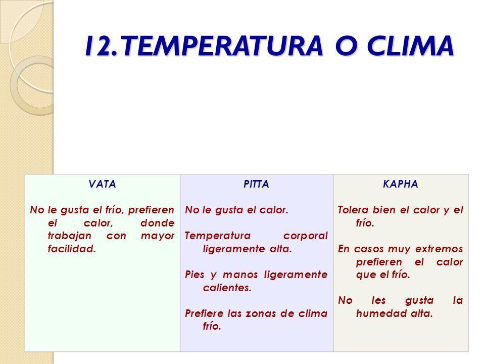 12.TEMPERATURA O CLIMA VATA