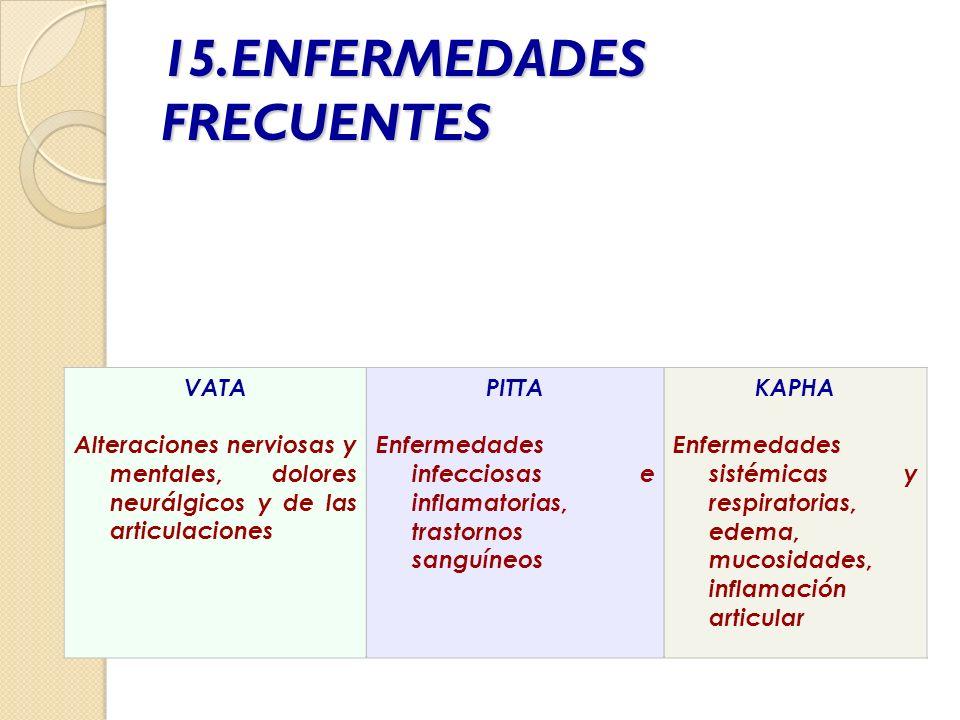 15.ENFERMEDADES FRECUENTES