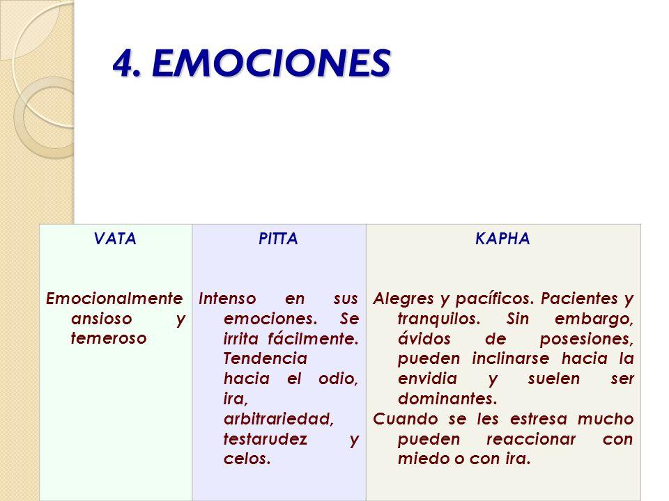4. EMOCIONES VATA Emocionalmente ansioso y temeroso PITTA