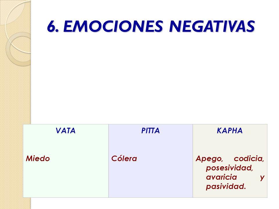 6. EMOCIONES NEGATIVAS VATA Miedo PITTA Cólera KAPHA