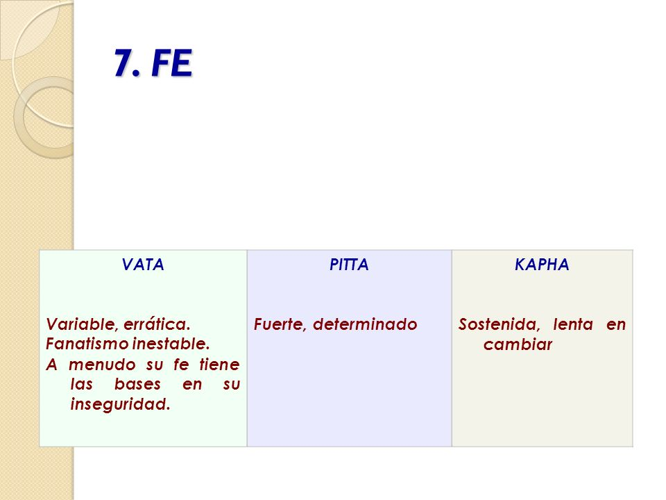7. FE VATA Variable, errática. Fanatismo inestable.