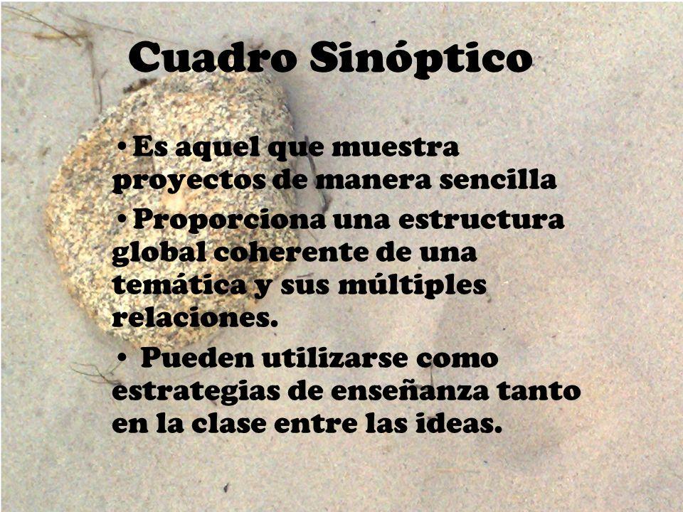 Cuadro Sinóptico Es aquel que muestra proyectos de manera sencilla