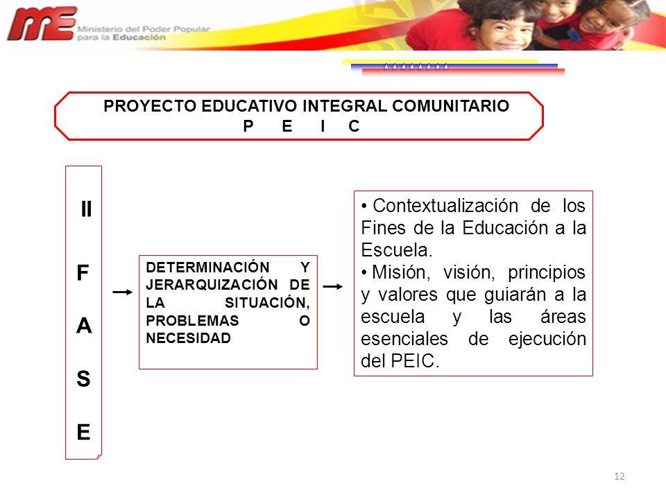 II Contextualización de los Fines de la Educación a la Escuela.