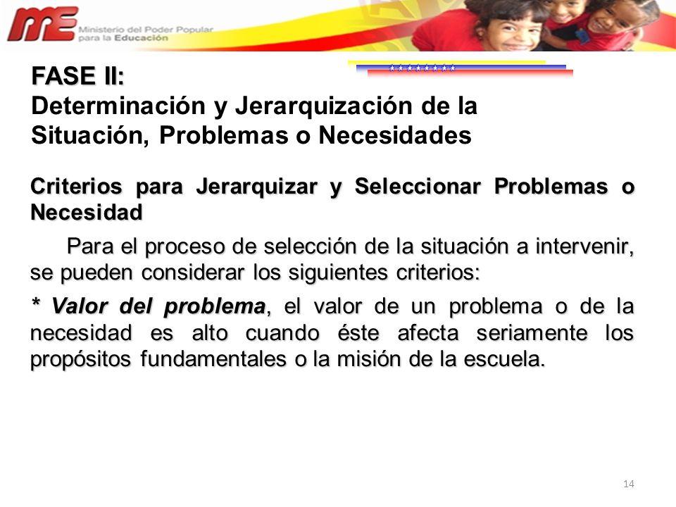 FASE II: Determinación y Jerarquización de la Situación, Problemas o Necesidades. Criterios para Jerarquizar y Seleccionar Problemas o Necesidad.