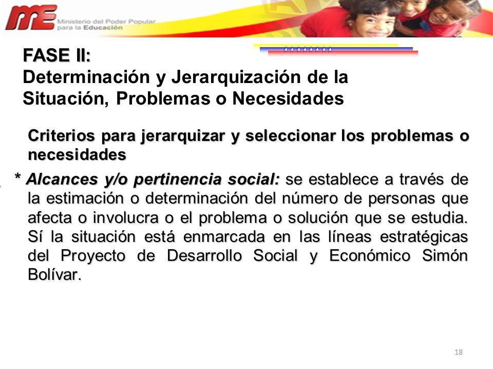 FASE II:Determinación y Jerarquización de la Situación, Problemas o Necesidades.