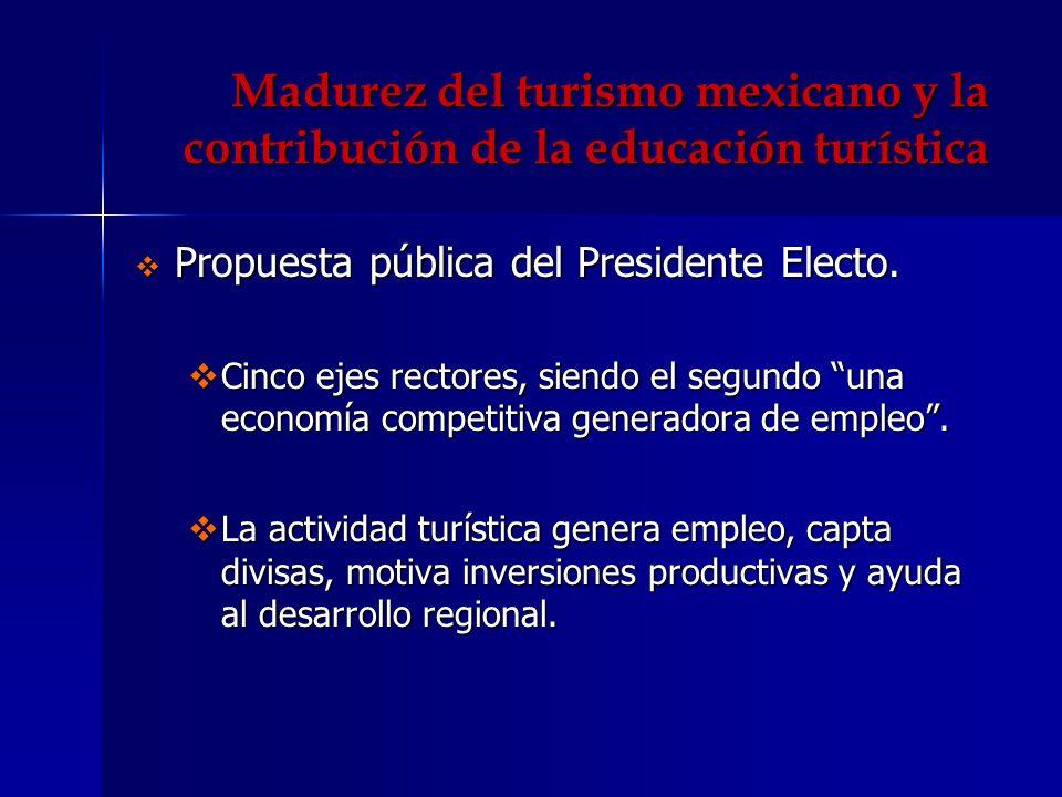 Madurez del turismo mexicano y la contribución de la educación turística