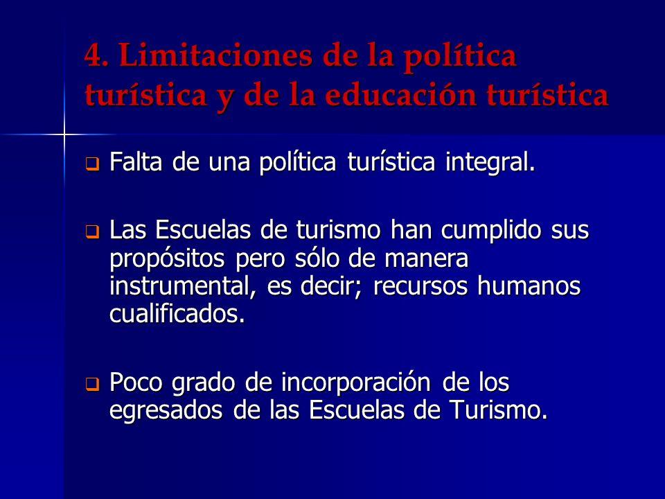 4. Limitaciones de la política turística y de la educación turística