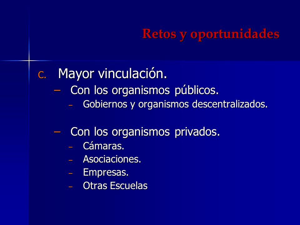 Retos y oportunidades Mayor vinculación. Con los organismos públicos.