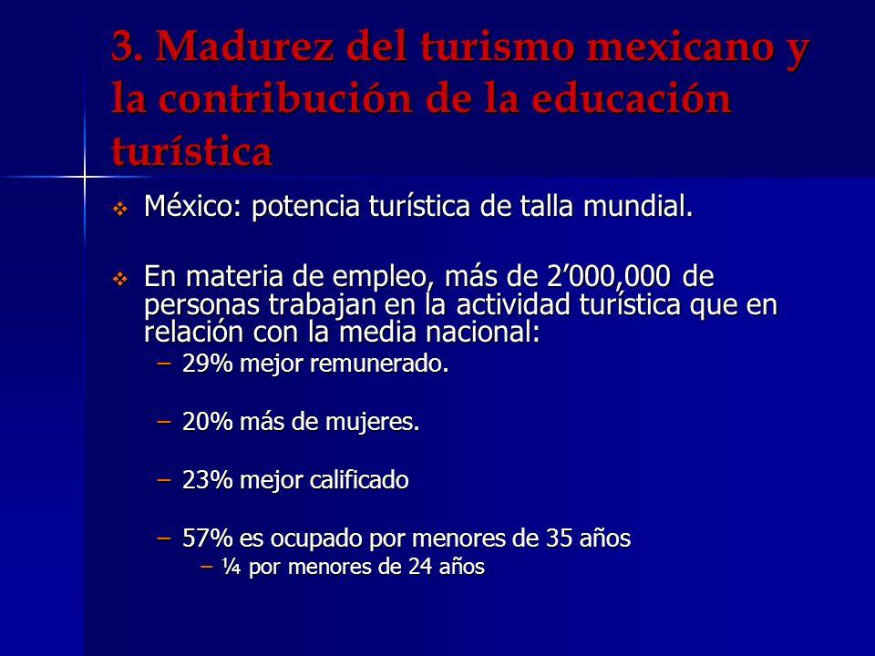 3. Madurez del turismo mexicano y la contribución de la educación turística