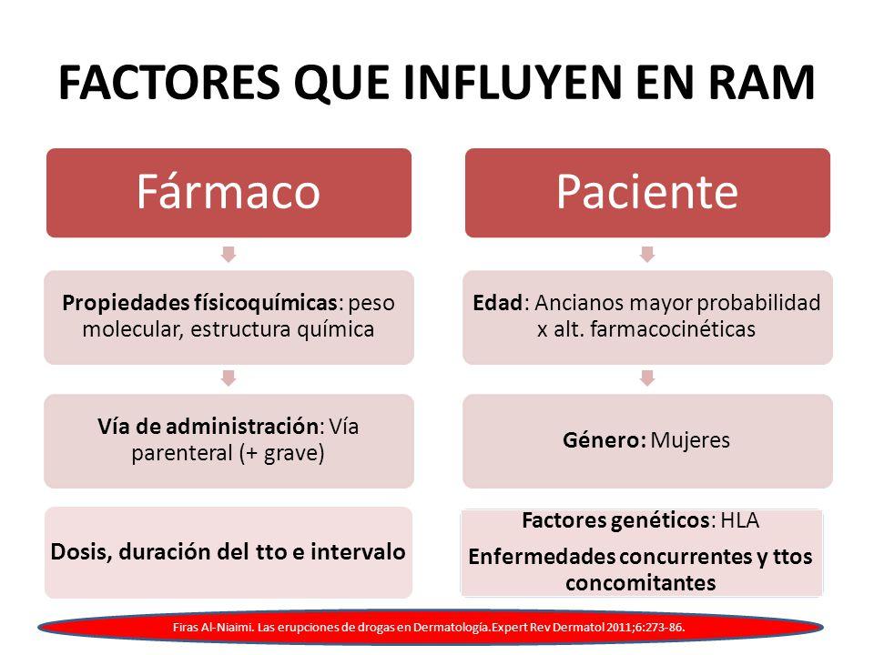 FACTORES QUE INFLUYEN EN RAM