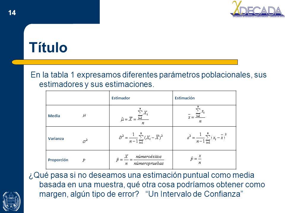 Título En la tabla 1 expresamos diferentes parámetros poblacionales, sus estimadores y sus estimaciones.