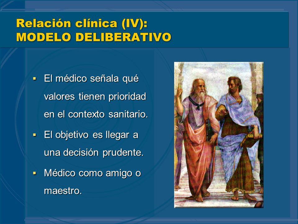 Relación clínica (IV): MODELO DELIBERATIVO