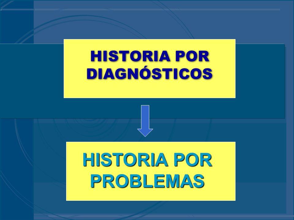 HISTORIA POR DIAGNÓSTICOS